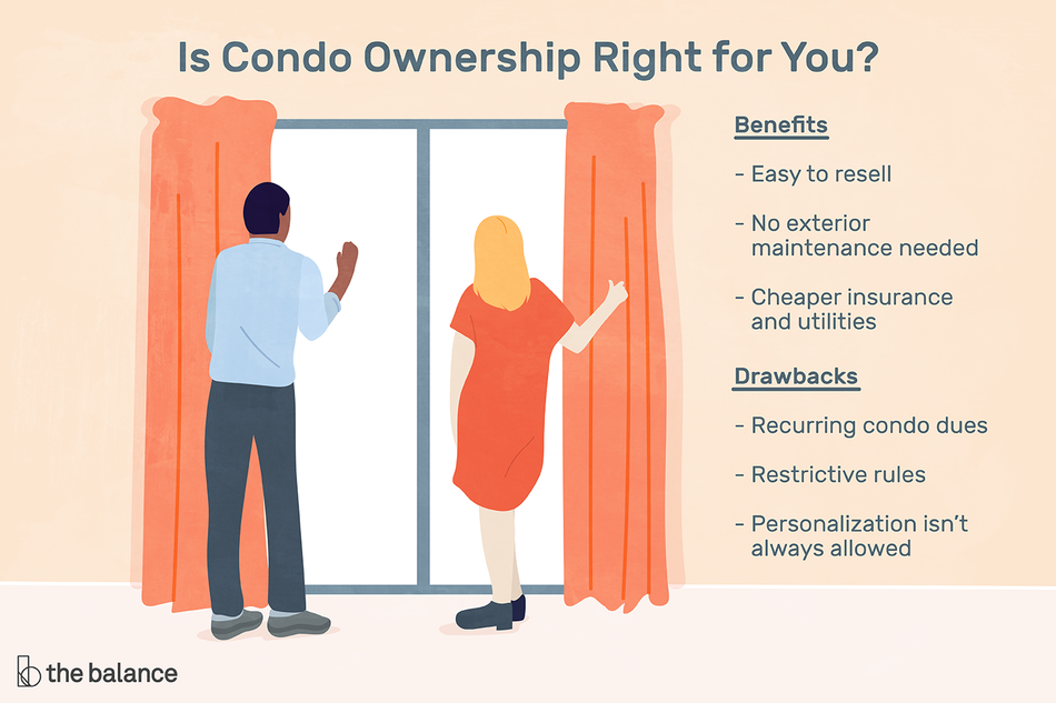 "Image shows two people looking out of a long window of a condo. Text reads: ""Is condo ownership right for you? Benefits: Easy to resell, no exterior maintenance needed, cheaper insurance and utilities. Drawbacks: Recurring condo dues, restrictive rules, personalization isn't always allowed"""