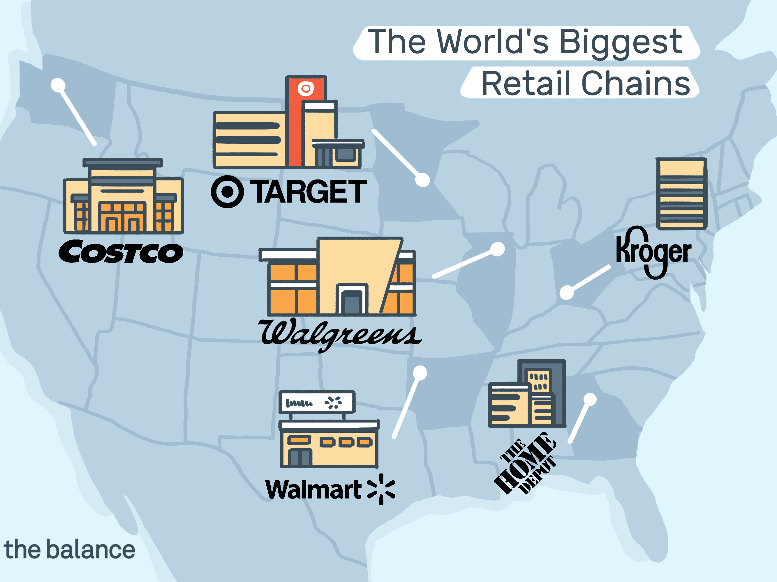 The World's Biggest Retail Chains