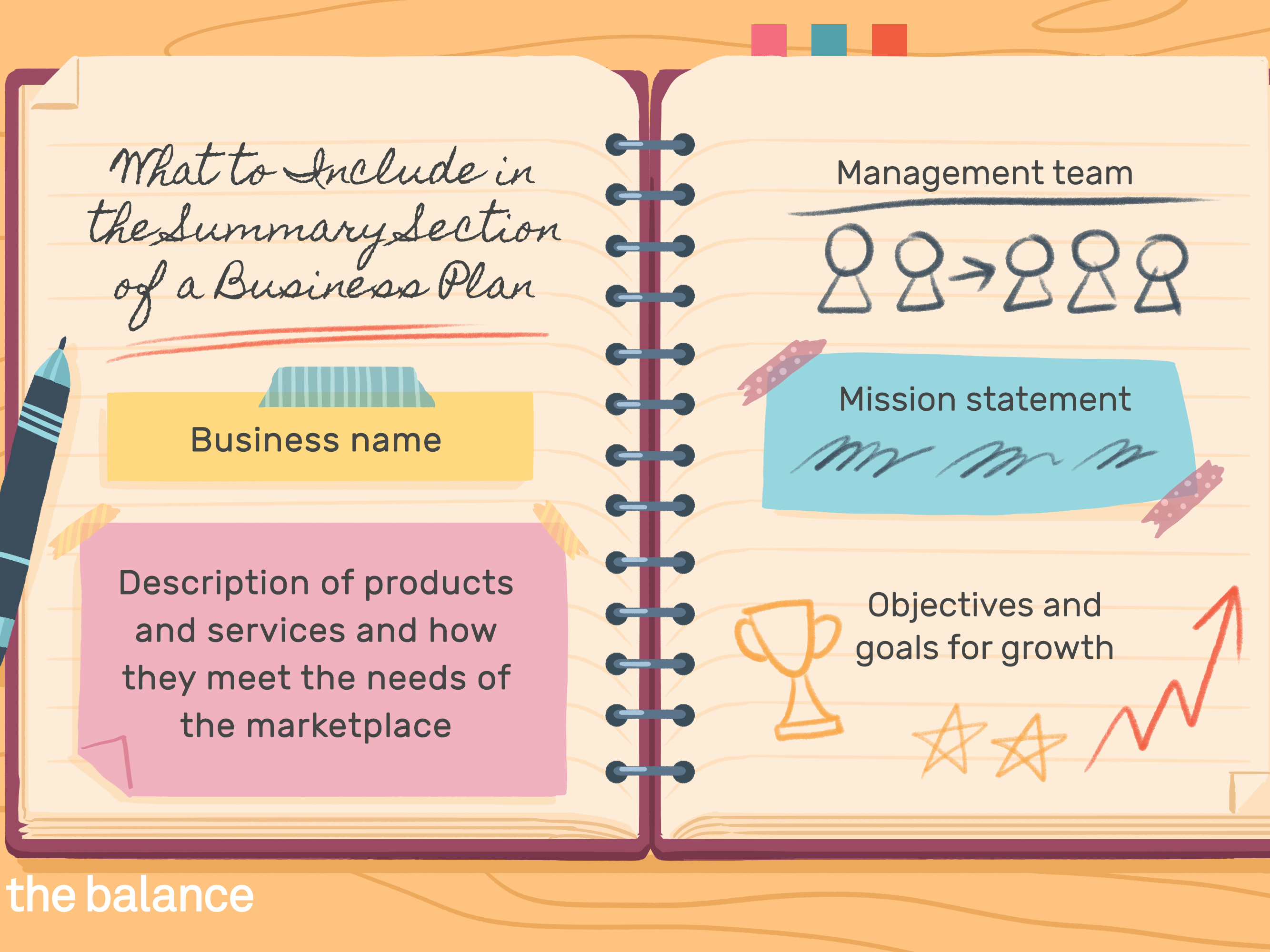 definition of a small business plan