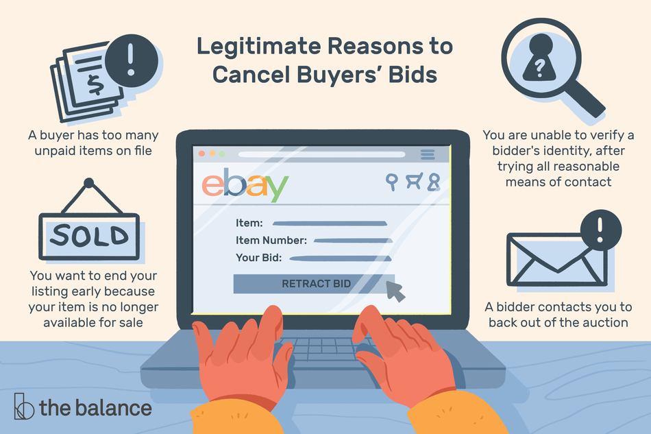 "Image shows a pair of hands typing on a laptop with a ebay page open, the user is hovering over the ""retract bid"" button. Text reads: ""Legitimate reasons to cancel buyers' bids: A buyer has too many unpaid items on file. You want to end your listing early because your item is no longer available for sale. You are unable to verify a bidder's identity, after trying all reasonable means of contact. A bidder contacts you to back out of the auction"""