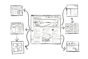 Website planning wireframes