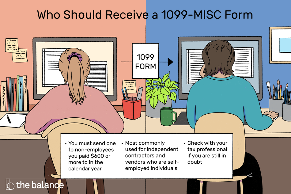 """Image shows two people in a split-scene, both working on their computer. Title reads: """"Who should receive a 1099-misc form?"""" Text reads: """"You must send one to non-employees you paid $600 or more to in the calendar year; Most commonly used for independent contractors and vendors who are self-employed individuals; Check with your tax professional if you are still in doubt."""""""