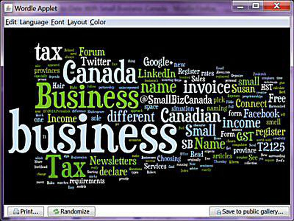 Wordle I created for my About Small Business Canada website.