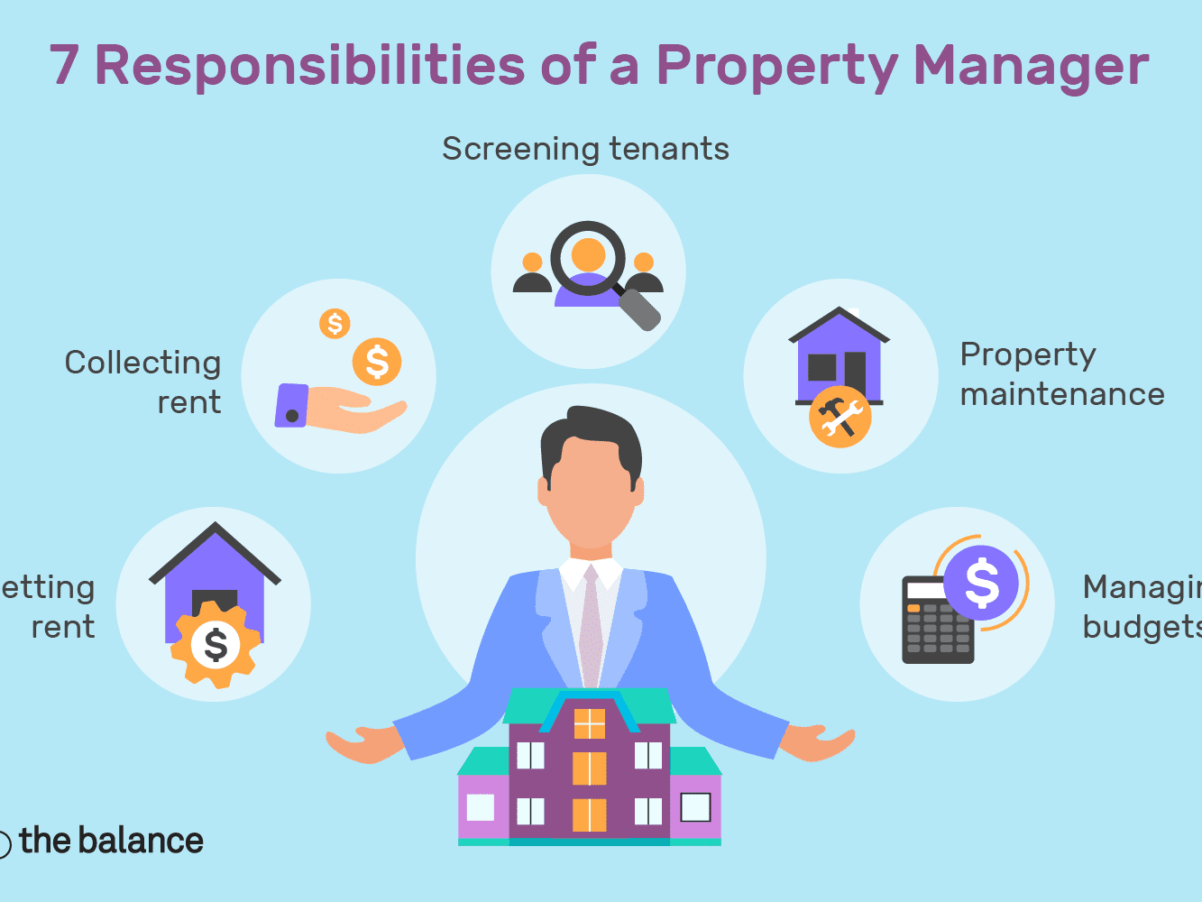 What Is a Property Manager Responsible For