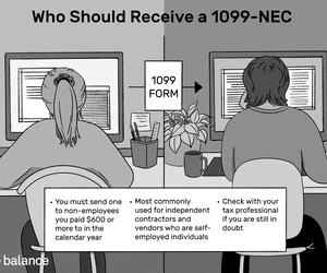 "Image shows two people in a split-scene, both working on their computers. Title reads: Who should receive a 1099-NEC form"" Text reads: ""You must send one to non-employees you paid $600 or more to in the calendar year; Most commonly used for independent contractors and vendors who are self-employed individuals; Check with your tax professional if you are still in doubt."""