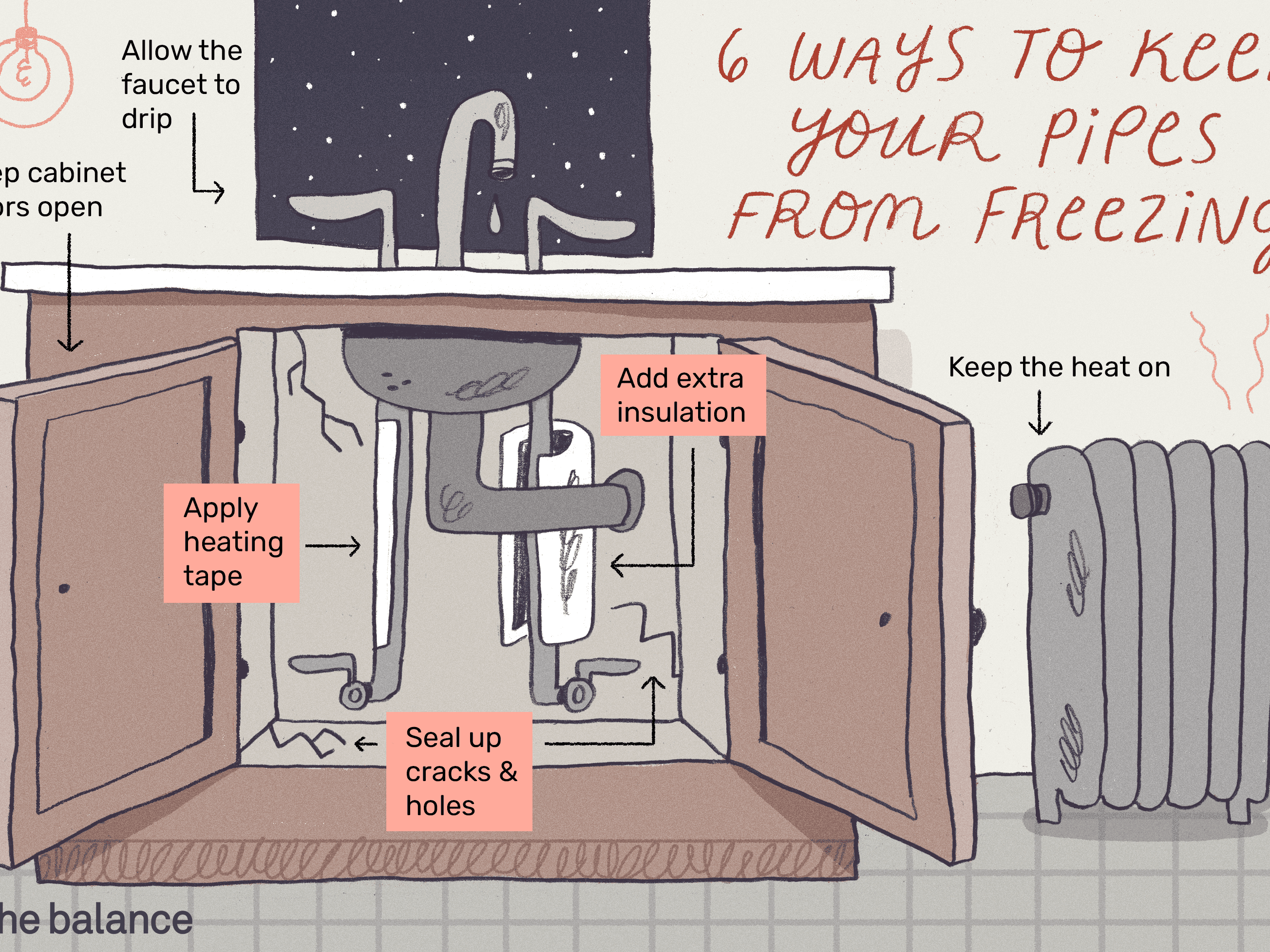 6 Great Tips To Keep Pipes From Freezing