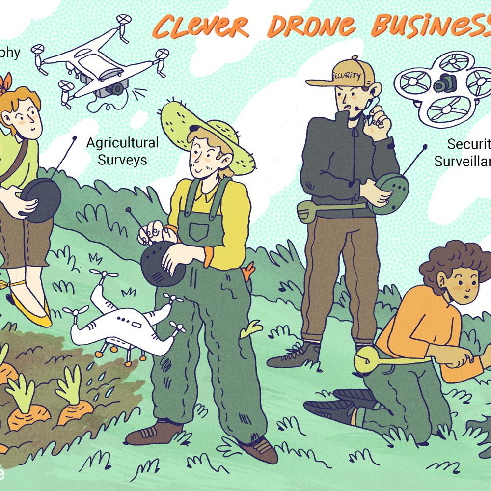 Here Are the Best Drone Business Ideas
