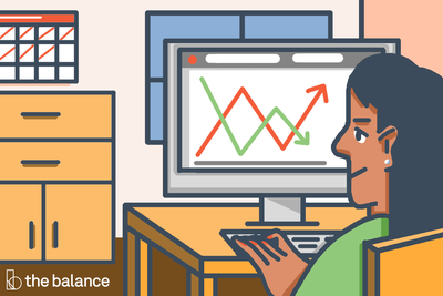 Image shows a woman sitting on her computer looking at a graph.