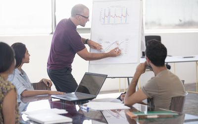 5 Elements of a SMART Business Goal