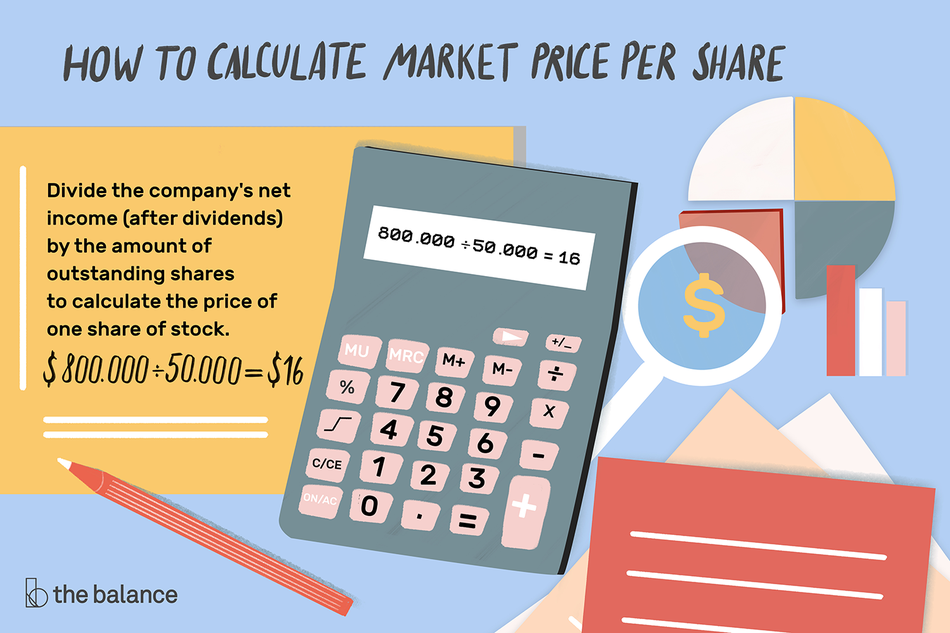 Image shows a few general charts and a calculator that reads (800.000/50.000 = 16). Text reads: