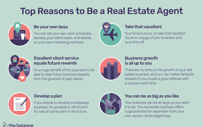 Becoming a Successful Real Estate Agent
