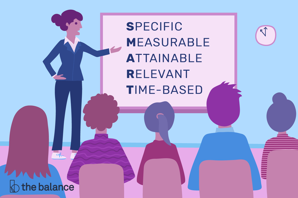 "Image shows a woman standing at a projector and lecturing to a group of people, there is also a clock that reads 11:00. On the board is the ""SMART"" acrostic method. It reads: ""Specific, measurable, attainable, relevant, time-based"""