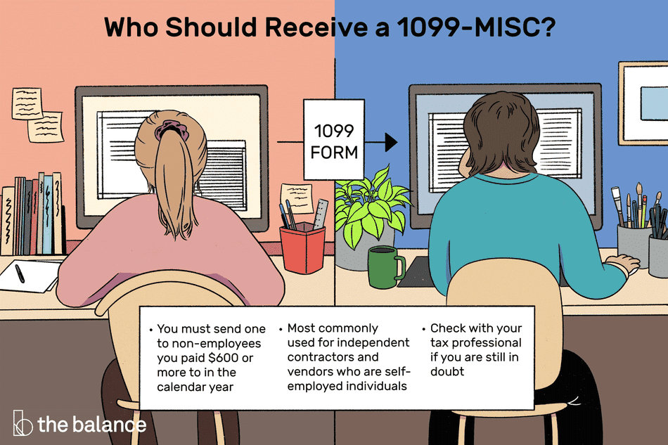 who should receive a 1099-MISC?