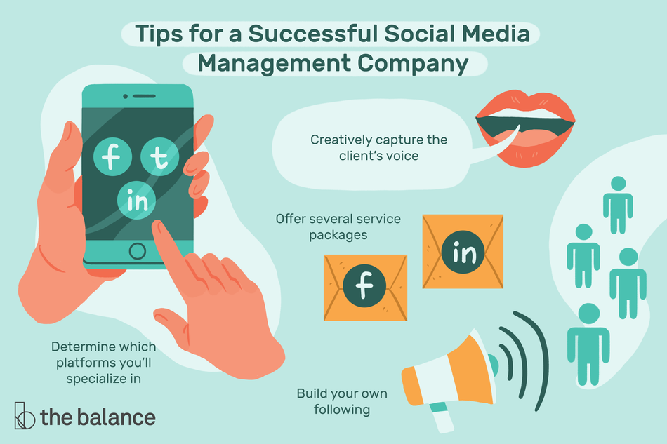 """Image shows a phone with social media icons on it, a mouth speaking, two envelopes that indicate Facebook and LinkedIn, and a megaphone aimed at a group of four people. Text reads: """"Tips for a successful social media management company: determine which platforms you'll use; creatively capture the client's voice; offer several packages; build your own following"""""""