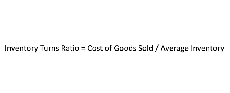 Formula for calculating inventory turnover