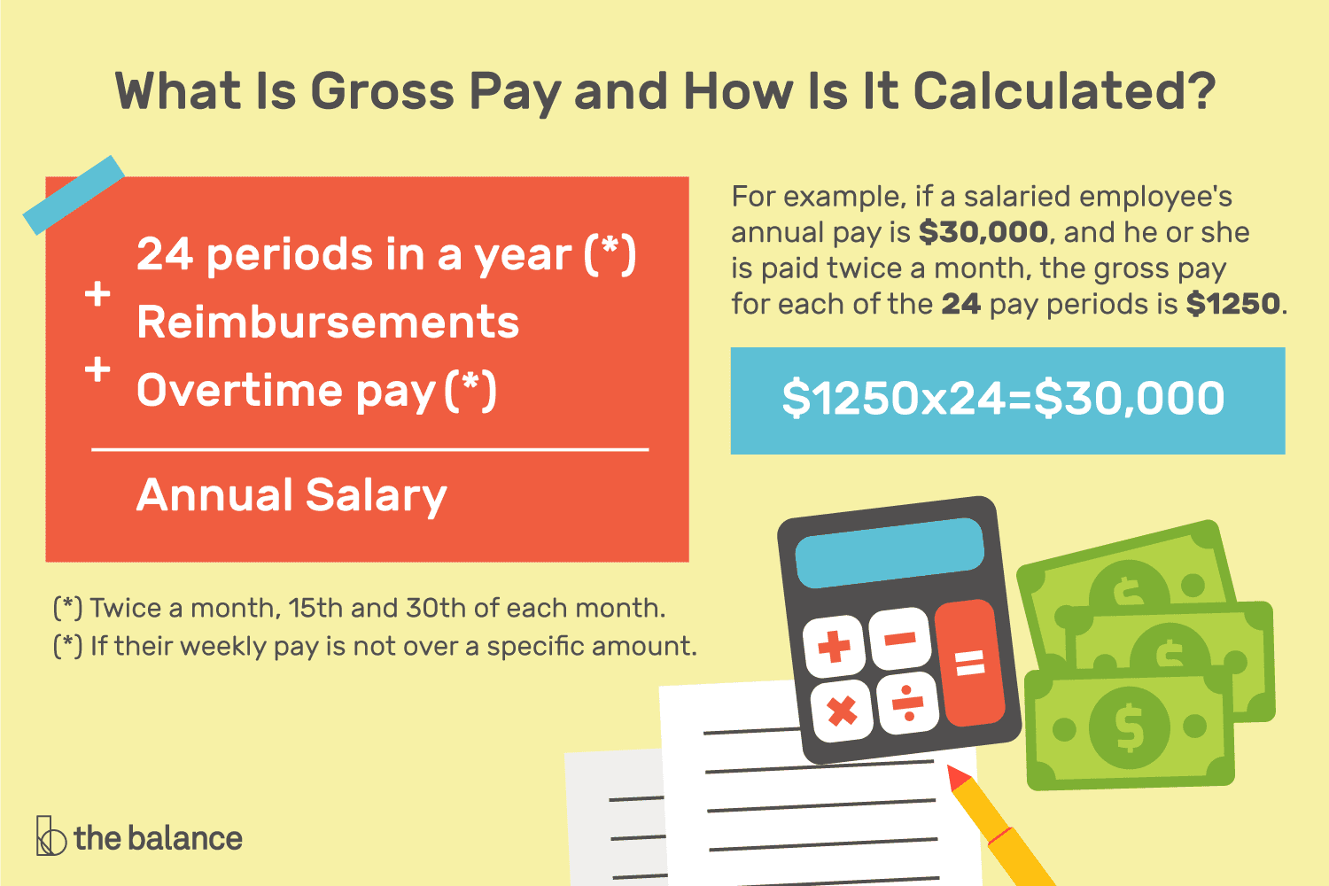 what is gross pay and how is it calculated