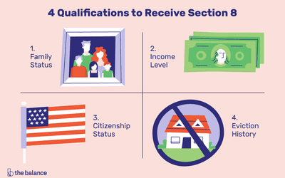 How Section 8 Determines Voucher Amount