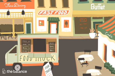 Image shows a busy street with five food options: fine dining, fast food, a buffet, a cafe, and a food truck.