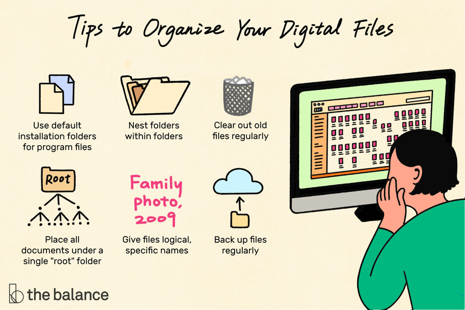 "This illustration shows how to organize your digital files including using default installation folders for program files, nesting folders within folders, clearing out files regularly, place all documents under a single ""root"" folder, giving files logical and specific names, and backing up files regularly."