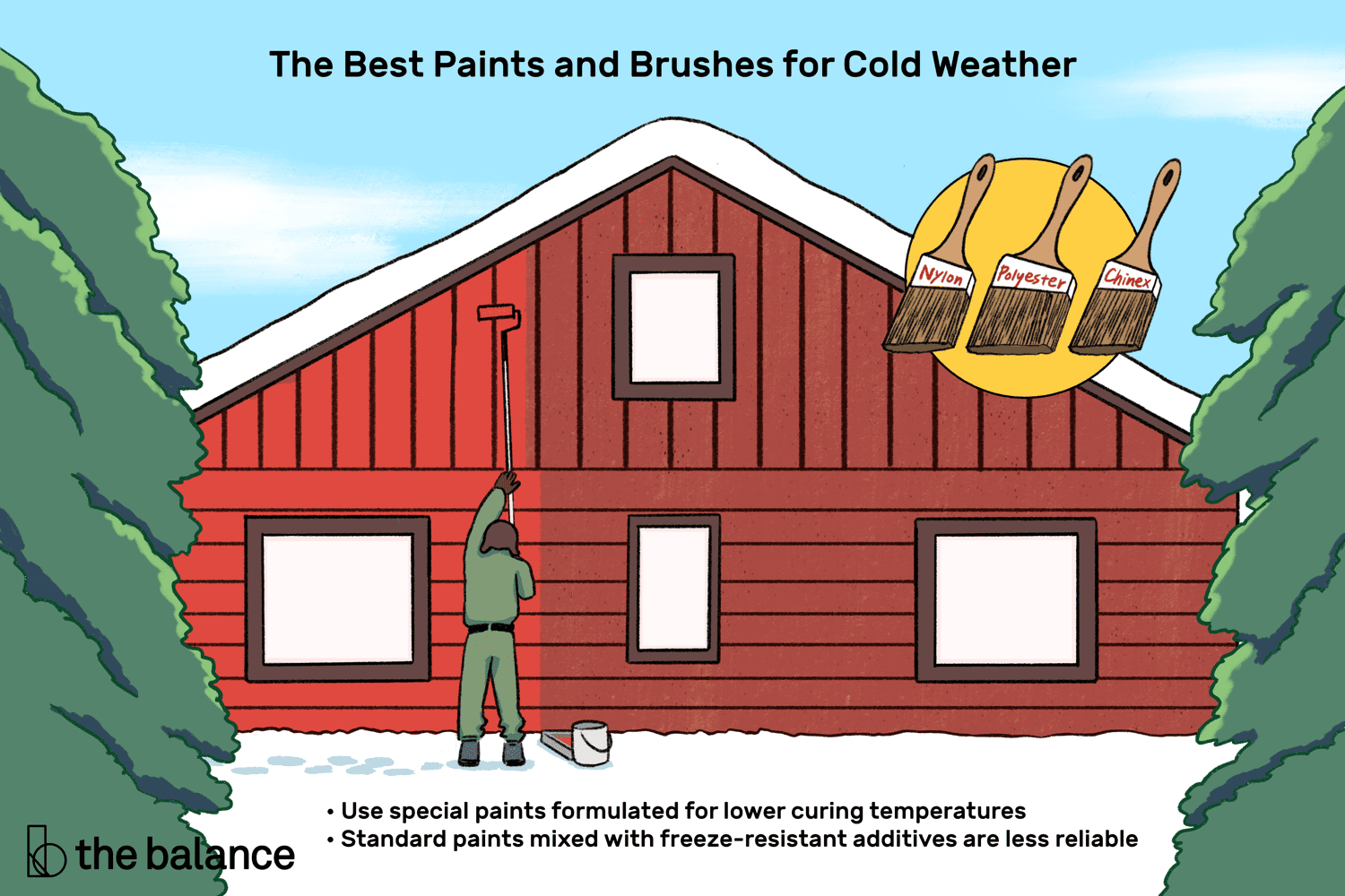 Professional Tips On Cold Weather Painting