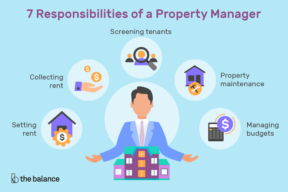 Picture of What Is a Property Manager Responsible For
