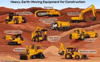 Backfilling Trenches and Other Excavations