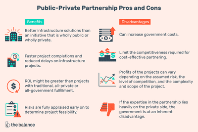 A visual reference for public-private partnership pros and cons.