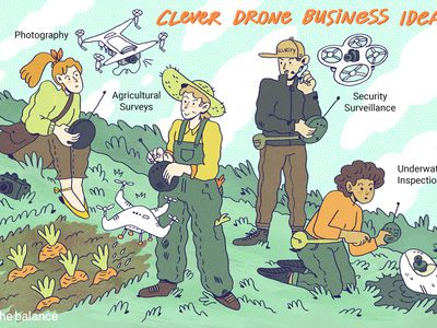 Image shows four people on a grassy hill doing various activities with drones. text reads: