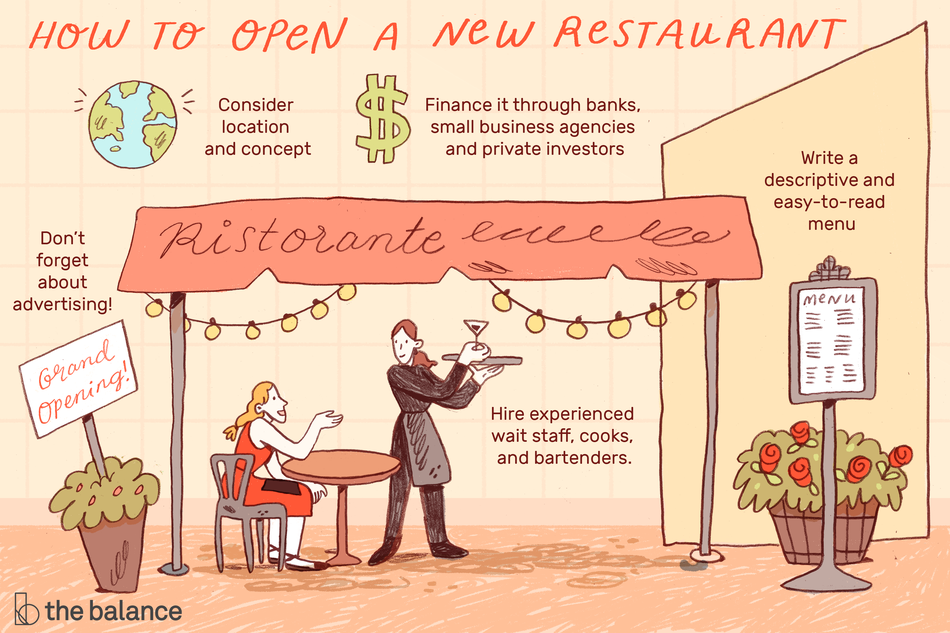 How to Start a New Restaurant