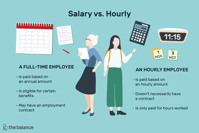 Salaried vs  Hourly Employees - What is the Difference?