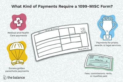 what kind of payments require a 1099-MISC Form?