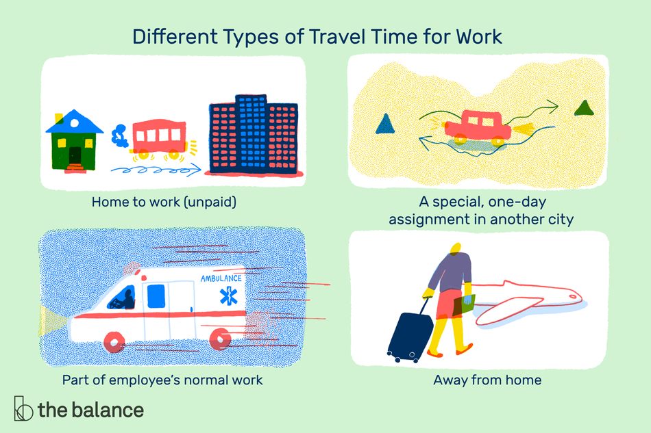This illustration shows the different types of travel time for work including home to work (unpaid), a special, one-day assignment in another city, part of employee's normal work, and away from home.
