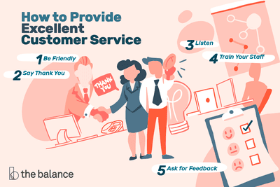 Customer service policy business plan