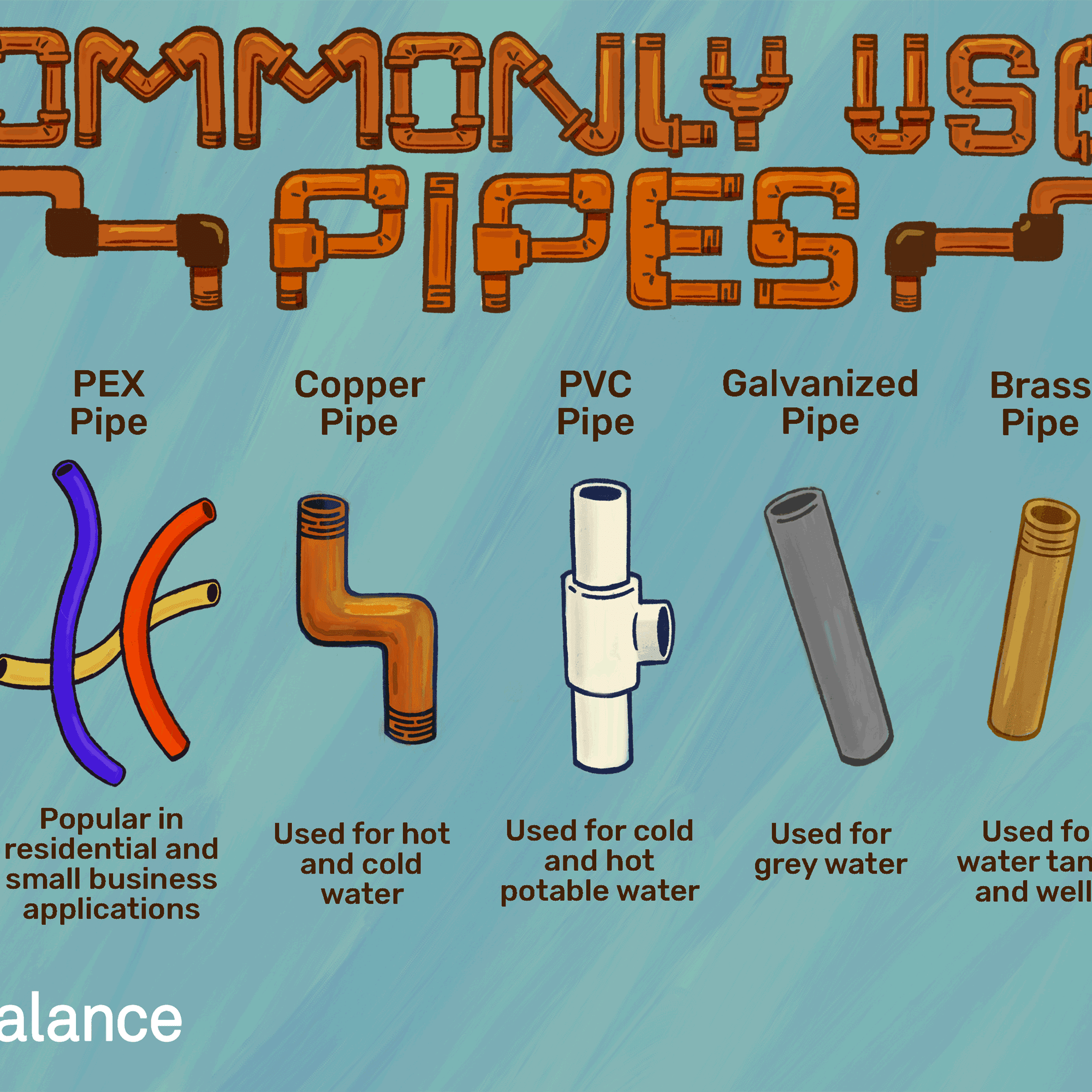 Funnels Filters Pipelines And Plumbing Manual Guide