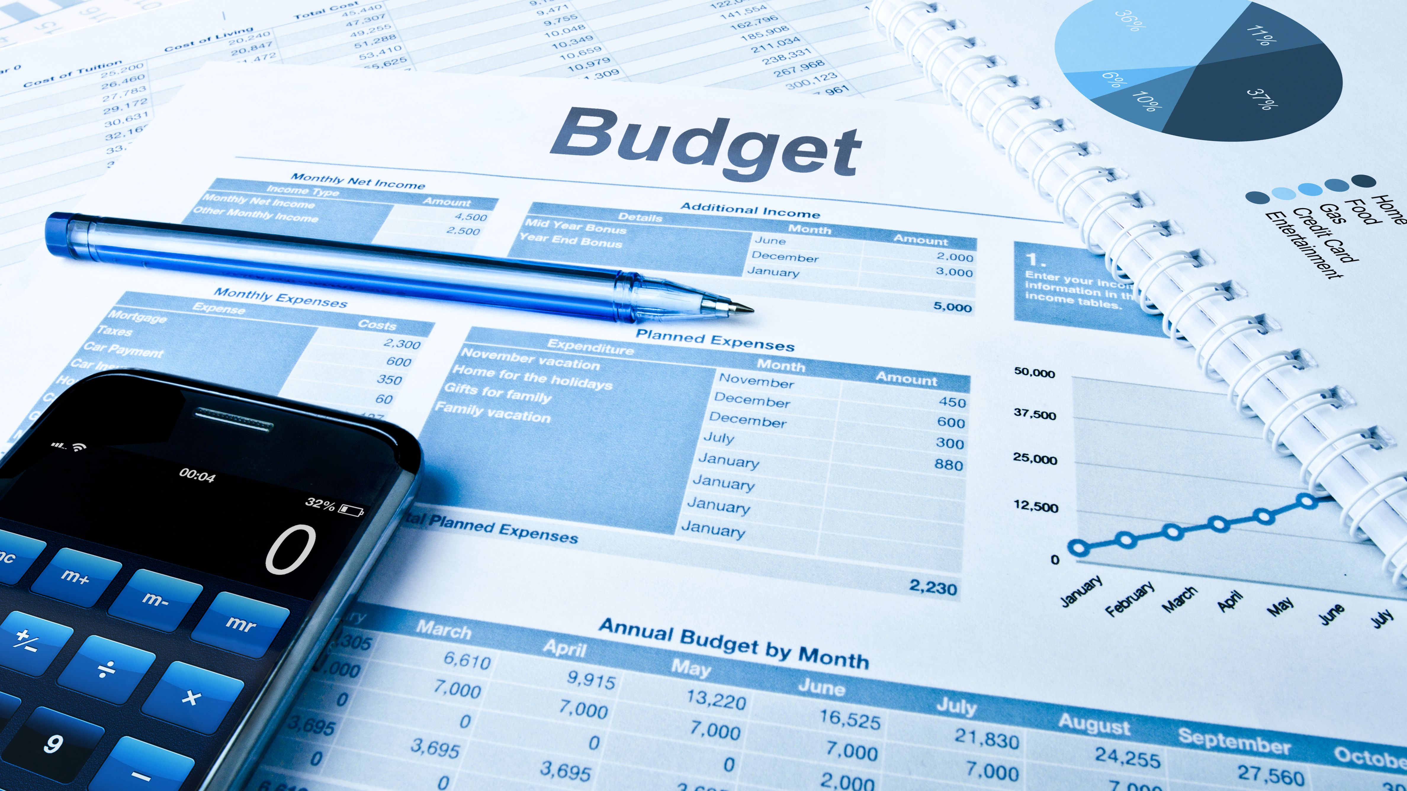 Sales Budgeting for Effective Business Planning