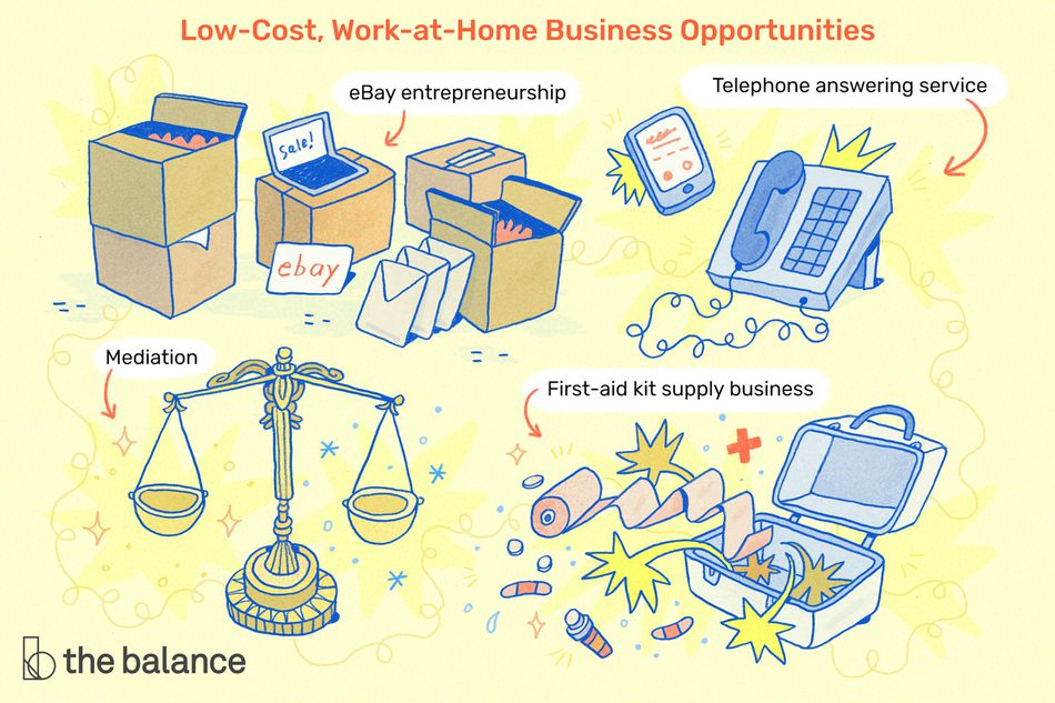 """Image shoes four icons: boxes of goods being sold on ebay. a telephone ringing, a scale, and a first aid kit. Text reads: """"Low-cost, work-at-home business opportunities: ebay entrepreneurship; telephone answering service; mediation; first-aid kid supply business"""""""