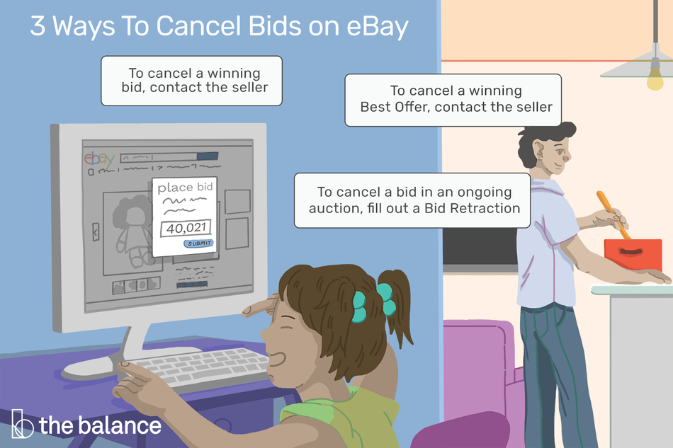 "Image shows a small girl placing a $40,021 bid on eBay while her dad is cooking in the other room. Text reads: ""3 ways to cancel bids on eBay: to cancel a winning bid, contact the seller; to cancel a winning best offer, contact the seller; to cancel a bid in an ongoing auction, fill out a bid retraction."""