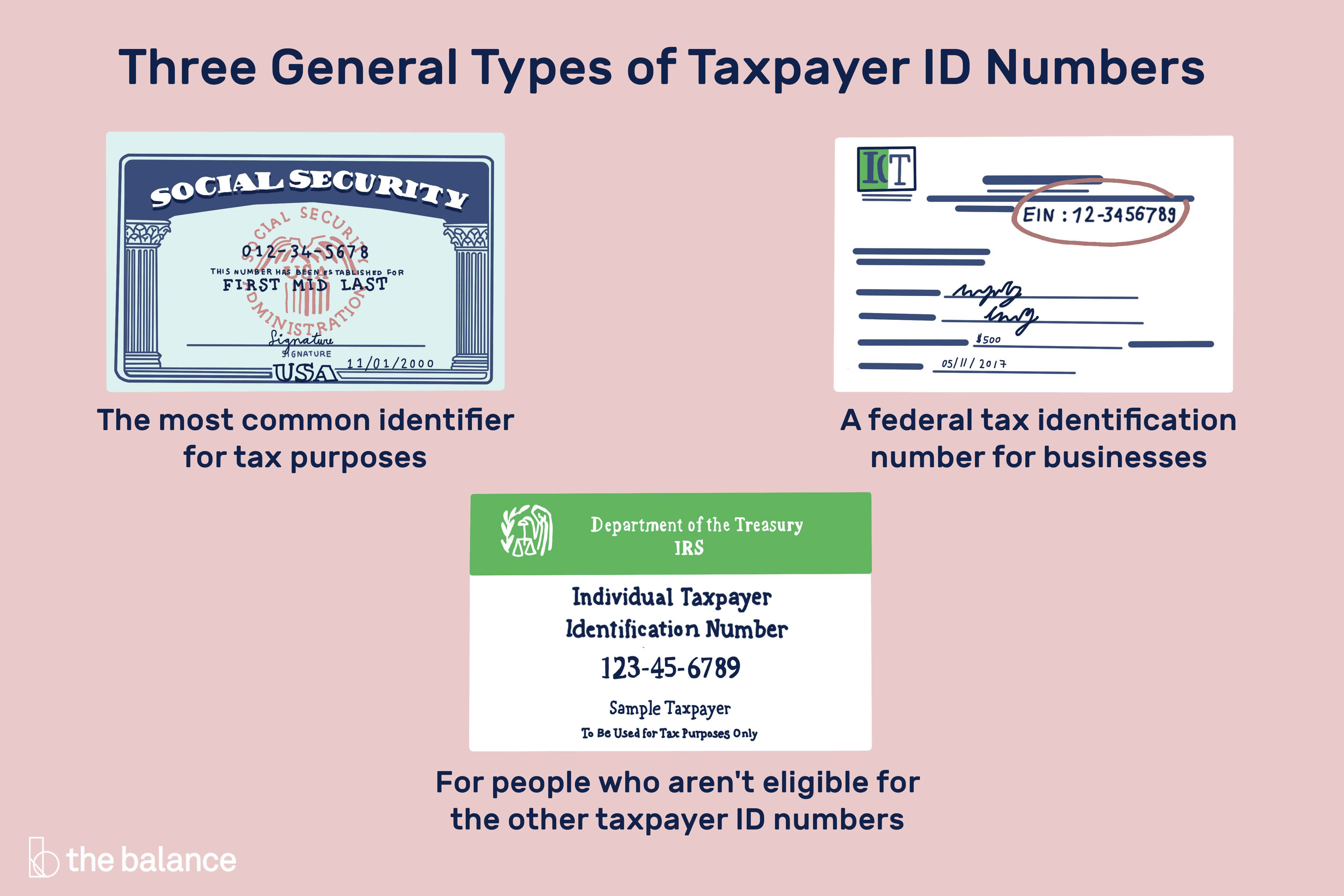 Difference Between a Tax ID, Employer ID, and ITIN