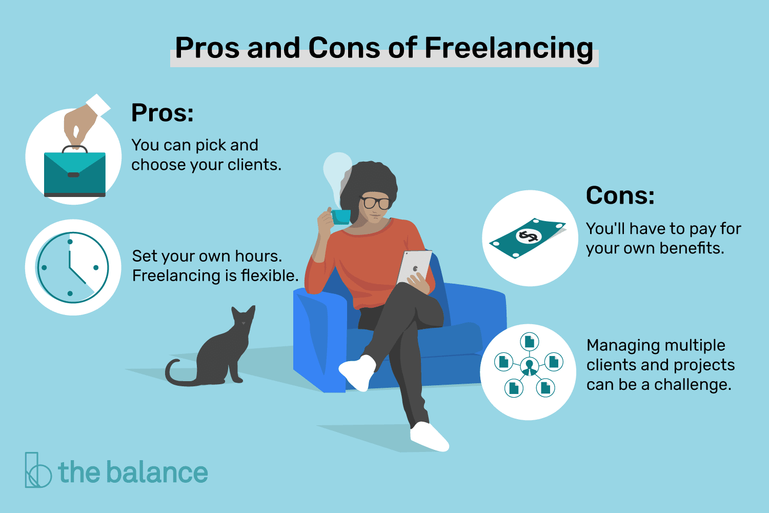 Freelancing businesses to start with no money