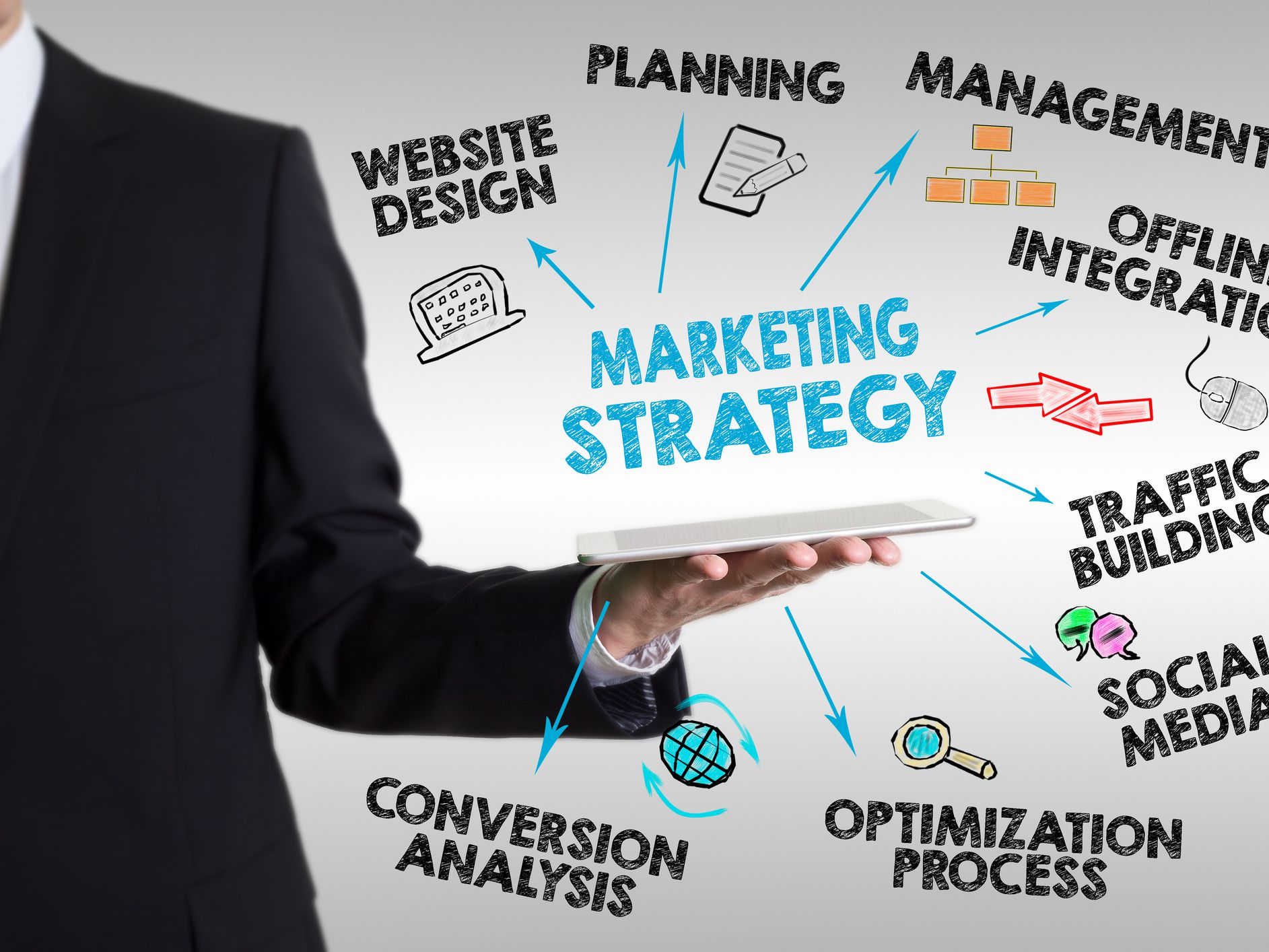 business plan about marketing