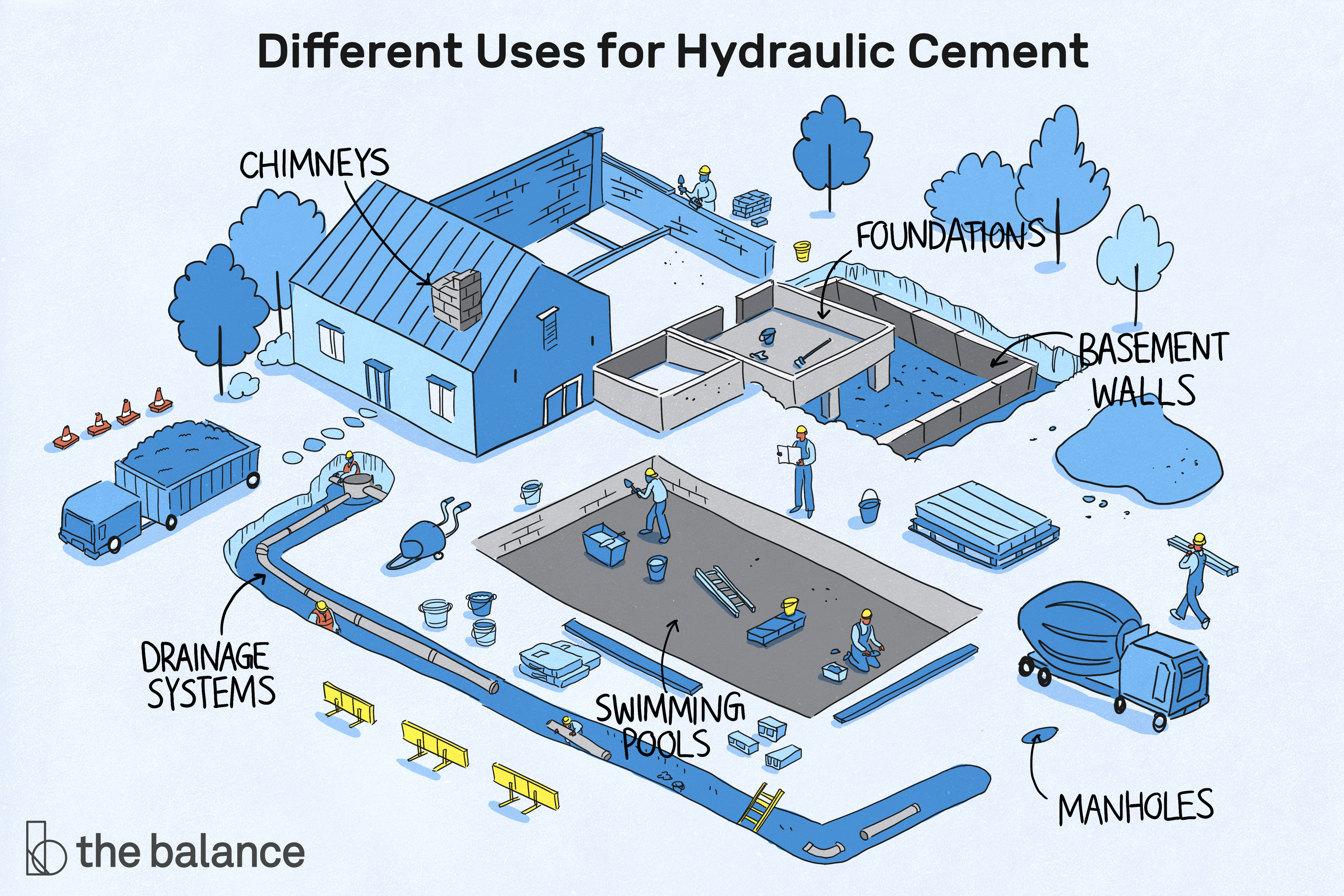 The Uses Of Hydraulic Cement And How To