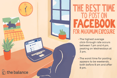 The Best Time to Post on Facebook for Maximum Exposure