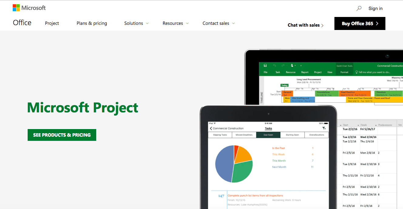 The 7 Best Project Management Software Tools of 2019