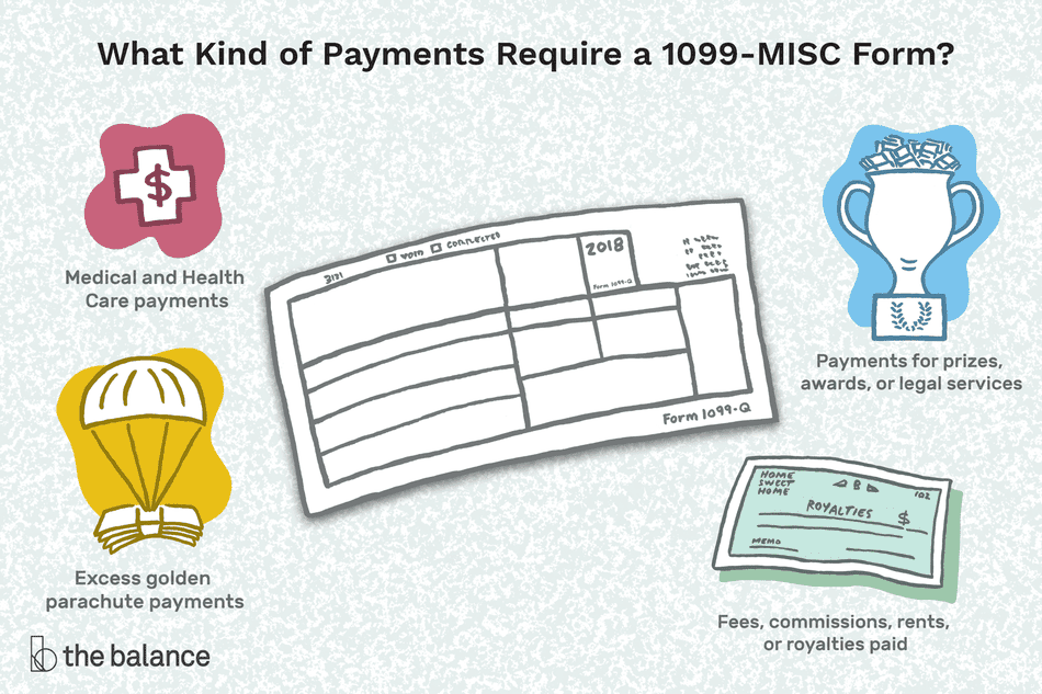 What kind of payments require a 1099-MISC Form? Medical and health care payments, excess golden parachute payments, fees, commissions, rents, or royalties paid, payments for prizes, awards, or legal services.
