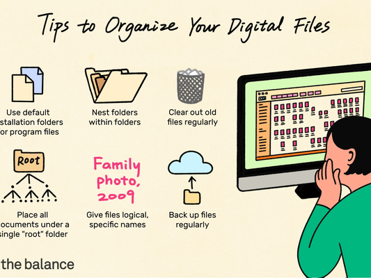This illustration shows how to organize your digital files including using default installation folders for program files, nesting folders within folders, clearing out files regularly, place all documents under a single