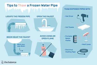 4 Signs of Frozen Pipes- What to Watch For on mobile home electrical, mobile home parks, mobile home faucets, mobile home gutters, residential water lines, mobile home heat pumps, mobile home filters, mobile home hvac, mobile home pipes, mobile home driveways, mobile home plumbing, mobile home toilets, types of water service lines, mobile home site preparation, mobile home septic systems, mobile home drainage systems, mobile home hauling, mobile home tubs, new construction water lines, mobile home repair,