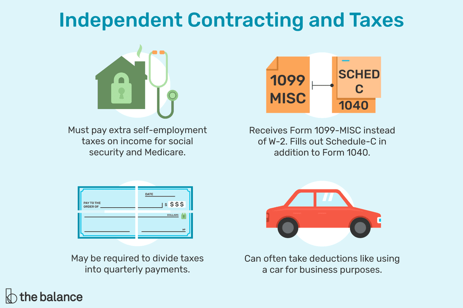Independent contracting and taxes illustration