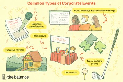 Common types of corporate events illustration