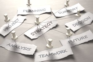 Implementing a business plan and objectives for a successful business