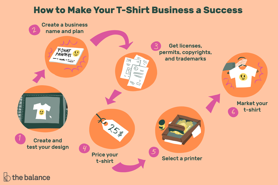 How To Start A Home Based T Shirt Business